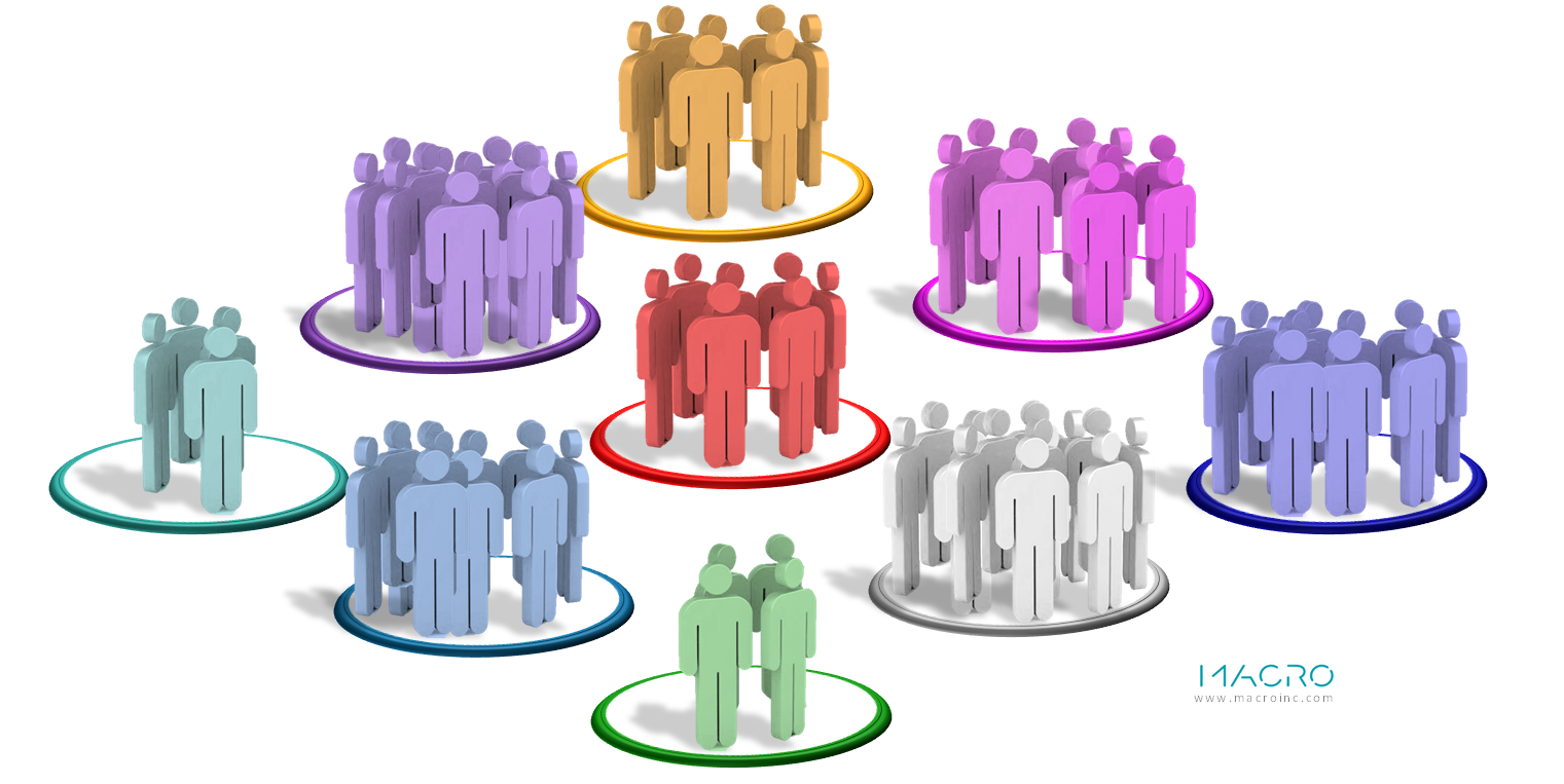 importance of market segmentation